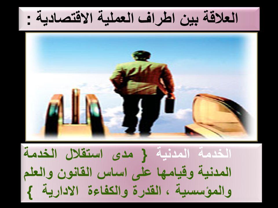الجهاز التشريعي { التشريعات والقوانين } المطلوبة والمناسبة لتحقيق المصالح الوطنية.