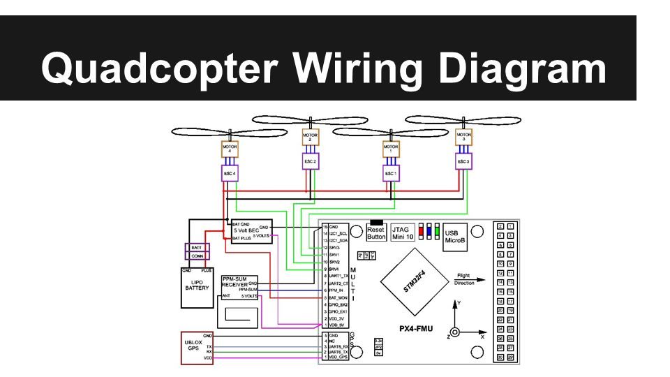 wiring diagram for quadcopter wiring image wiring wiring diagram for quadcopter wiring auto wiring diagram schematic on wiring diagram for quadcopter