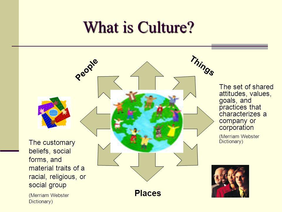 common practices in religion