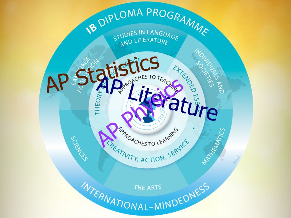 ib math studies coursework criteria Admissions criteria for 2017-2018  (math, science, social studies  • students must pass the algebra i end-of-course (eoc) to be admitted into the ib program.