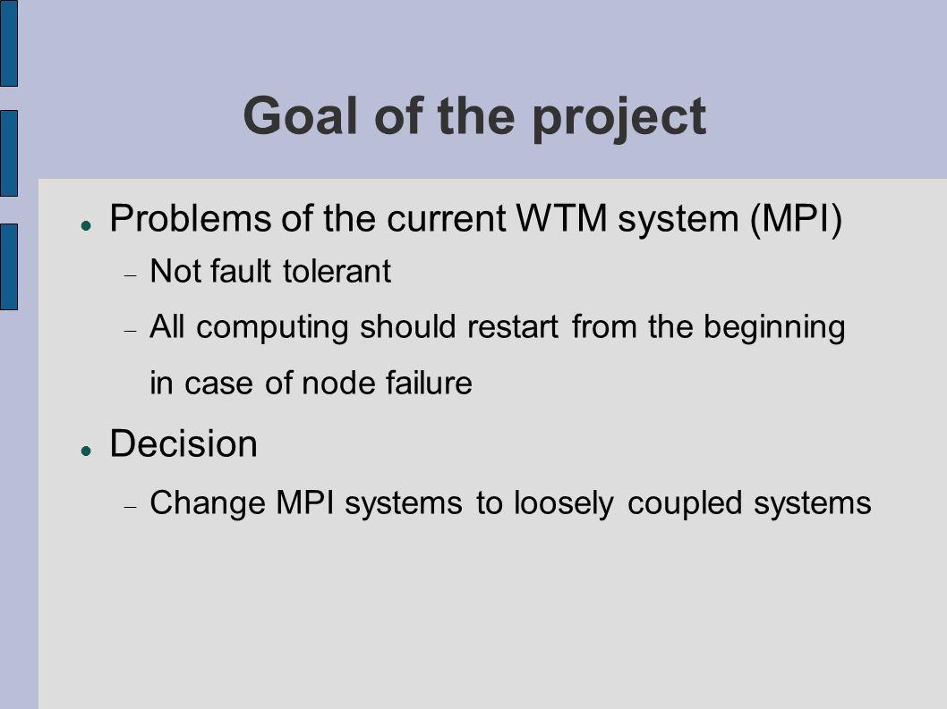 Master thesis grid computing
