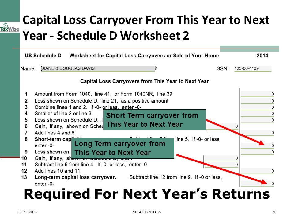 Worksheet 2012 Capital Loss Carryover Worksheet capital gains losses including sale of home pub 17 chapters loss carryover from this year to next schedule d worksheet 2 required for