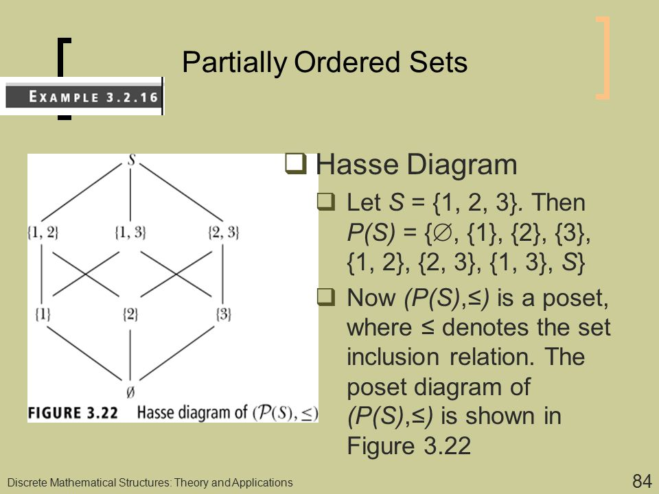 Discrete computational structures cse 2353 material for second discrete mathematical structures theory and applications 84 partially ordered sets hasse diagram let ccuart Choice Image