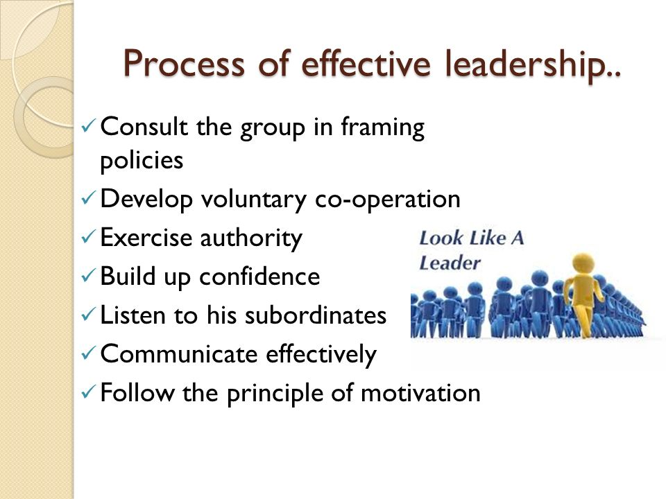 Process of effective leadership.. Process of effective leadership.. Consult the group in framing policies Develop voluntary co-operation Exercise auth