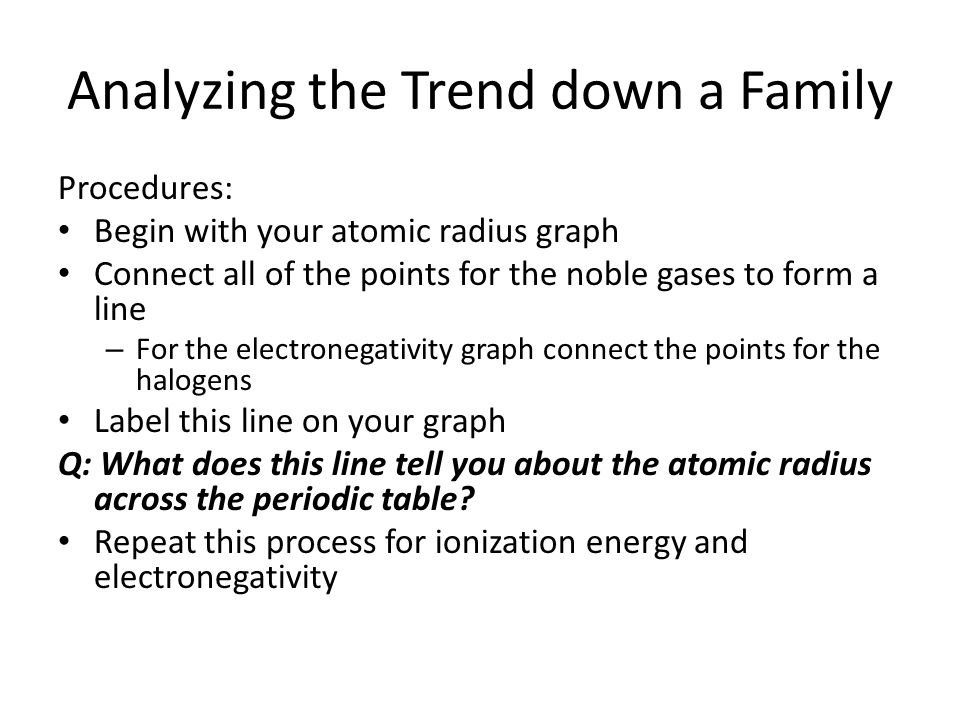periodic table periodic table graphing atomic radii periodic trends graphing activity objective today - Periodic Table Graphing Atomic Radii