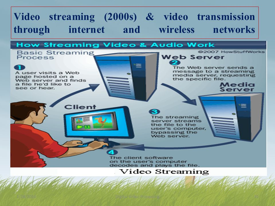 Video streaming (2000s) & video transmission through internet and wireless networks 1/28/2016Digital Video Processing31