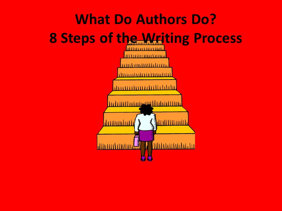 What are the steps in the writing process ?