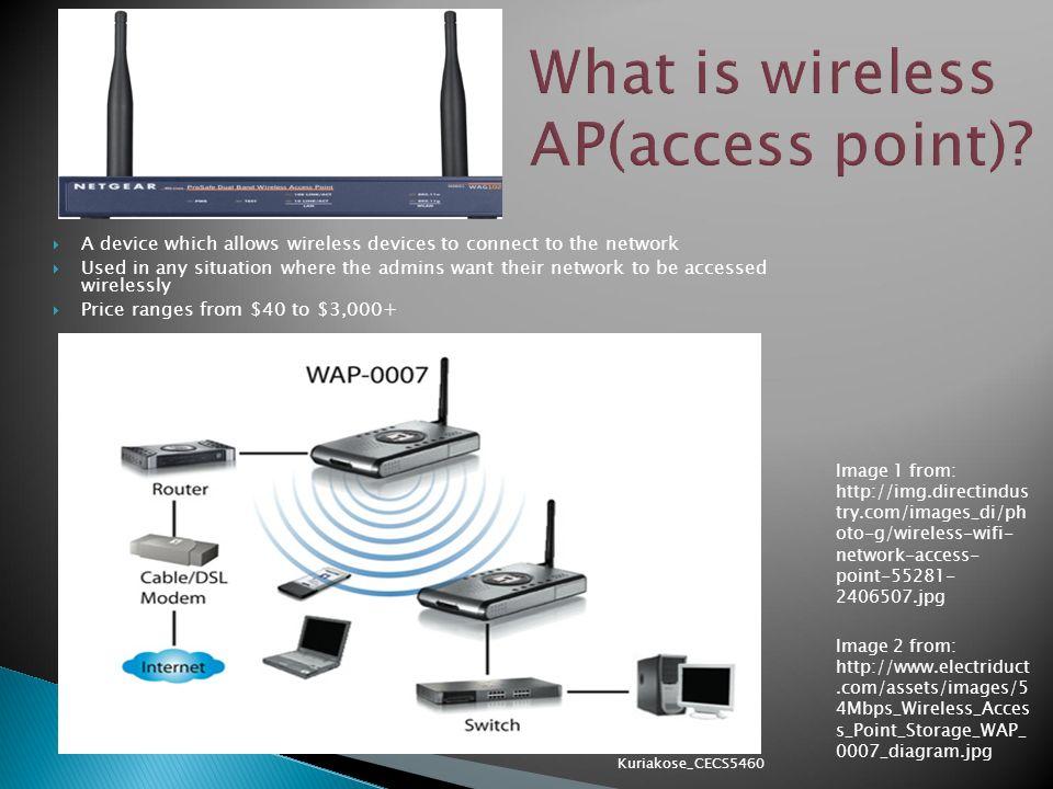Berühmt Wireless Modem Router Diagramm Fotos - Elektrische ...