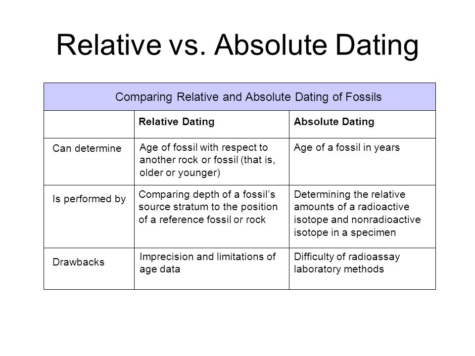 half life and carbon dating worksheet