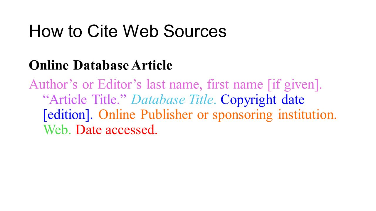 works cite page