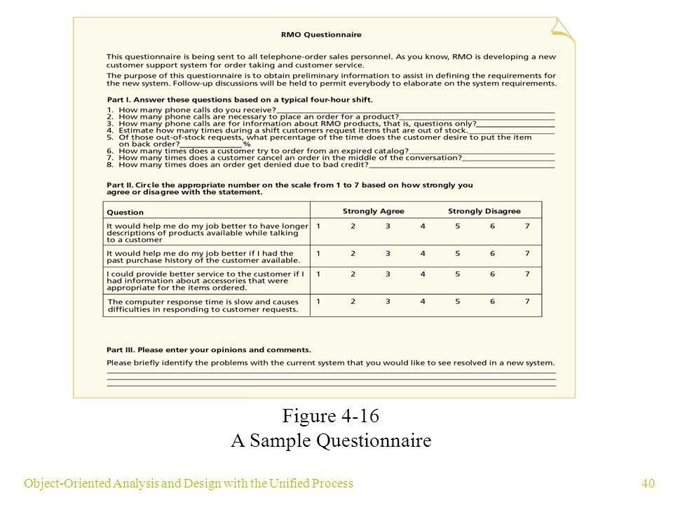 sample questionnaire on boutique