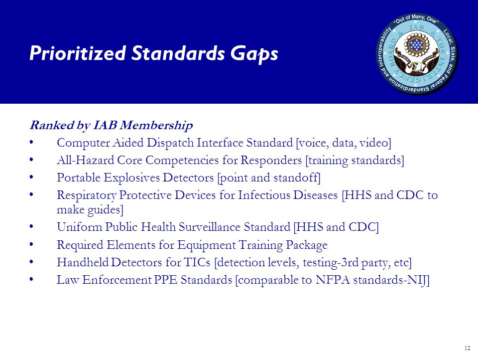 12 Prioritized Standards Gaps Ranked by IAB Membership Computer Aided Dispatch Interface Standard [voice, data, video] All-Hazard Core Competencies for Responders [training standards] Portable Explosives Detectors [point and standoff] Respiratory Protective Devices for Infectious Diseases [HHS and CDC to make guides] Uniform Public Health Surveillance Standard [HHS and CDC] Required Elements for Equipment Training Package Handheld Detectors for TICs [detection levels, testing-3rd party, etc] Law Enforcement PPE Standards [comparable to NFPA standards-NIJ]