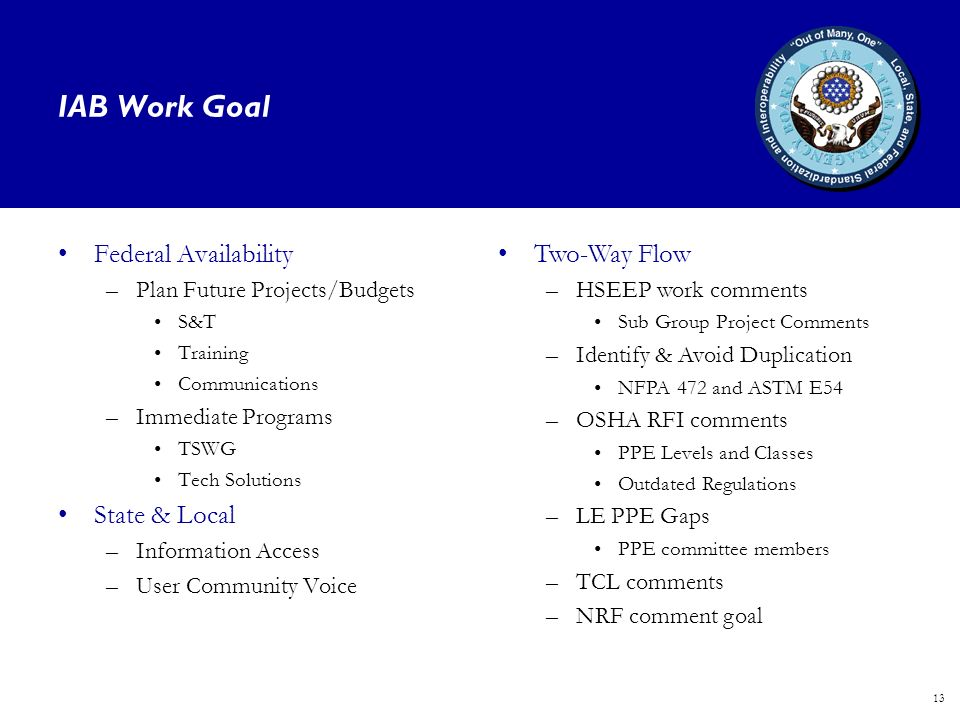 13 IAB Work Goal Federal Availability –Plan Future Projects/Budgets S&T Training Communications –Immediate Programs TSWG Tech Solutions State & Local –Information Access –User Community Voice Two-Way Flow –HSEEP work comments Sub Group Project Comments –Identify & Avoid Duplication NFPA 472 and ASTM E54 –OSHA RFI comments PPE Levels and Classes Outdated Regulations –LE PPE Gaps PPE committee members –TCL comments –NRF comment goal