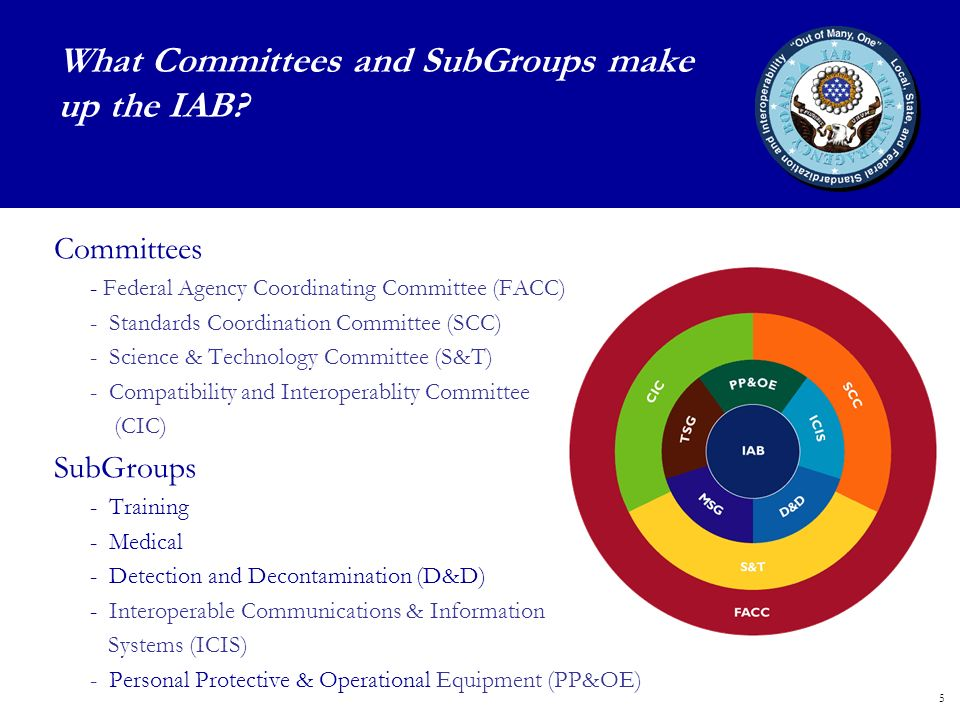 5 What Committees and SubGroups make up the IAB.