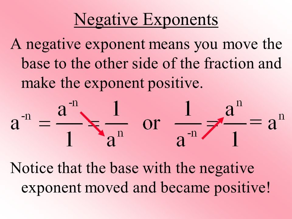 Objectives The student will be able to 1 divide monomials 2 – Negative Exponents Worksheets
