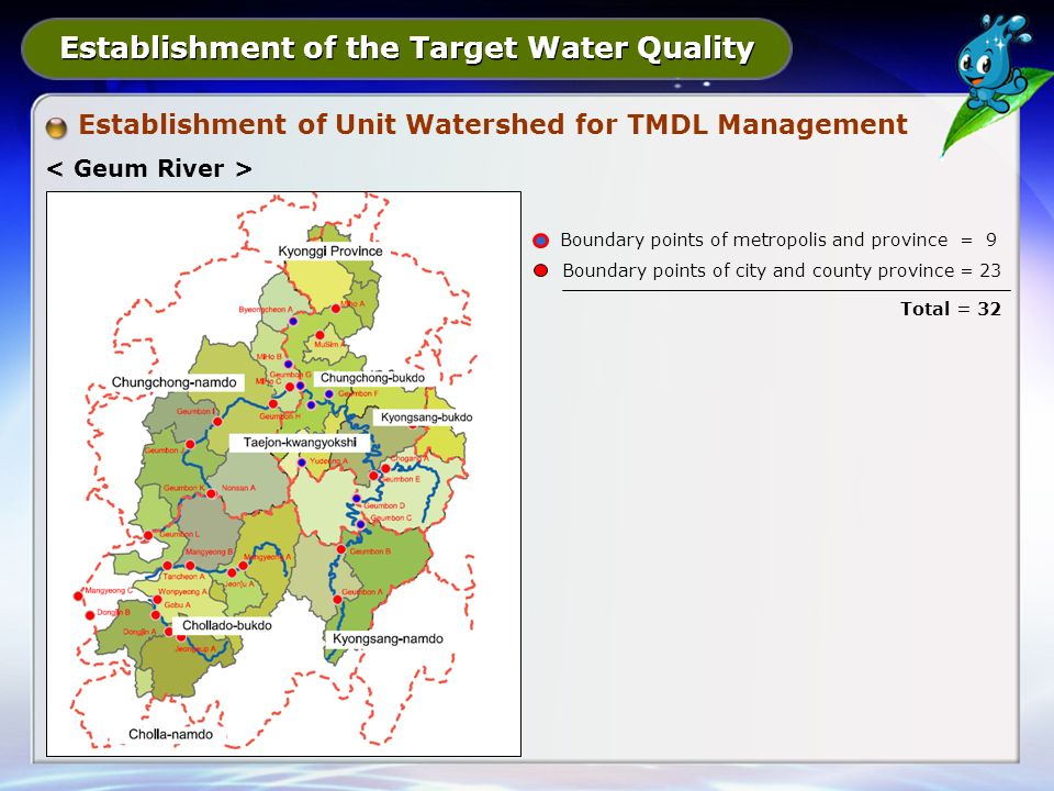 Establishment of Unit Watershed for TMDL Management Establishment of the Target Water Quality Boundary points of metropolis and province = 9 Boundary points of city and county province = 23 Total = 32