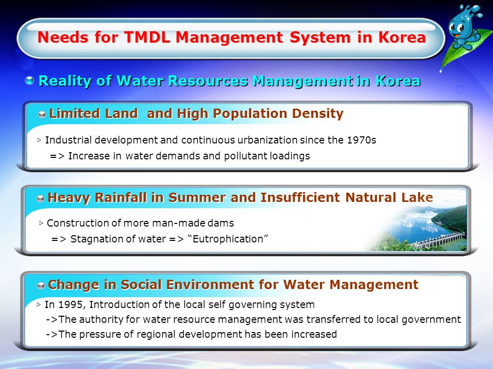 Needs for TMDL Management System in Korea Needs for TMDL Management System in Korea Limited Land and High Population Density ▷ Industrial development and continuous urbanization since the 1970s => Increase in water demands and pollutant loadings ▷ Industrial development and continuous urbanization since the 1970s => Increase in water demands and pollutant loadings Heavy Rainfall in Summer and Insufficient Natural Lake ▷ Construction of more man-made dams => Stagnation of water => Eutrophication ▷ Construction of more man-made dams => Stagnation of water => Eutrophication Change in Social Environment for Water Management ▷ In 1995, Introduction of the local self governing system ->The authority for water resource management was transferred to local government ->The pressure of regional development has been increased ▷ In 1995, Introduction of the local self governing system ->The authority for water resource management was transferred to local government ->The pressure of regional development has been increased Reality of Water Resources Management in Korea