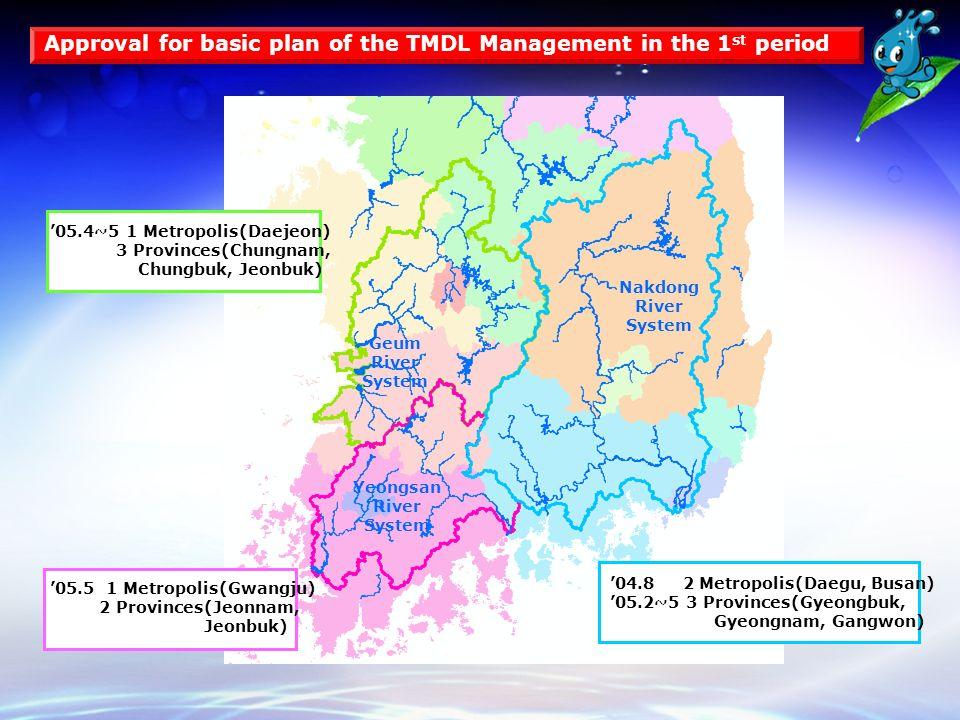 Approval for basic plan of the TMDL Management in the 1 st period '05.5 1 Metropolis(Gwangju) 2 Provinces(Jeonnam, Jeonbuk) Yeongsan River System Nakdong River System Geum River System '05.4~5 1 Metropolis(Daejeon) 3 Provinces(Chungnam, Chungbuk, Jeonbuk) '04.8 2 Metropolis(Daegu, Busan) '05.2~5 3 Provinces(Gyeongbuk, Gyeongnam, Gangwon)