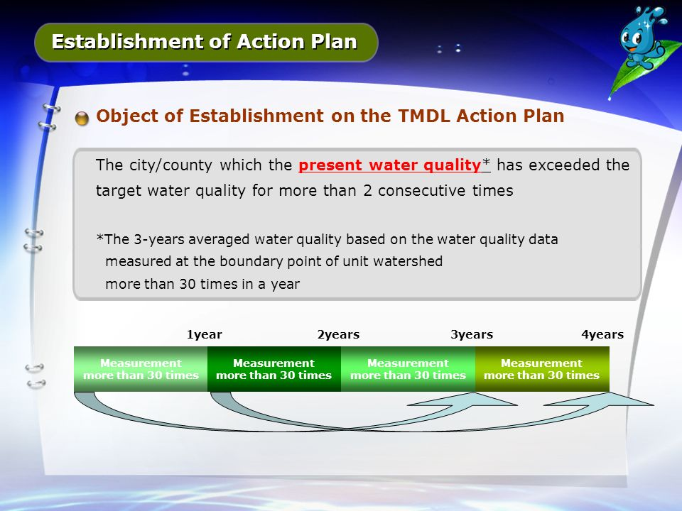 Establishment of Action Plan Object of Establishment on the TMDL Action Plan The city/county which the present water quality* has exceeded the target water quality for more than 2 consecutive times *The 3-years averaged water quality based on the water quality data measured at the boundary point of unit watershed more than 30 times in a year Measurement more than 30 times Measurement more than 30 times Measurement more than 30 times Measurement more than 30 times 1year2years3years4years