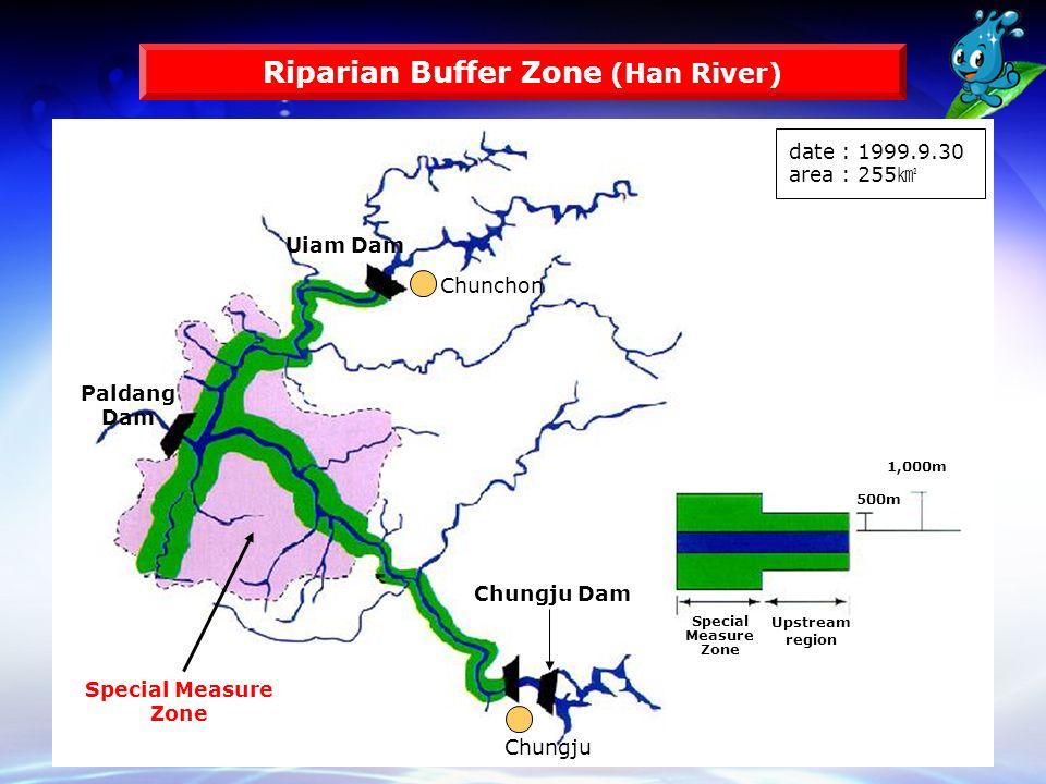 Chunchon Uiam Dam Paldang Dam Chungju Dam Chungju 500m 1,000m Special Measure Zone Upstream region date : 1999.9.30 area : 255 ㎢ Riparian Buffer Zone (Han River)