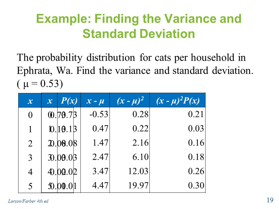 Chapter 4 discrete probability distributions 1 larsonfarber 4th example finding the variance and standard deviation the probability distribution for cats per household in ccuart Images