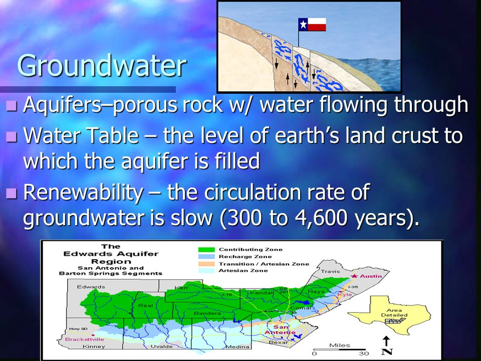 Groundwater Aquifers–porous rock w/ water flowing through Aquifers–porous rock w/ water flowing through Water Table – the level of earth's land crust to which the aquifer is filled Water Table – the level of earth's land crust to which the aquifer is filled Renewability – the circulation rate of groundwater is slow (300 to 4,600 years).