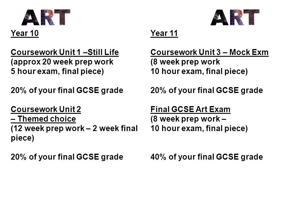 Art Year 10 Coursework Final Piece Help!?