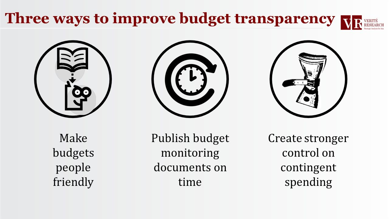 Three ways to improve budget transparency Make budgets people friendly Publish budget monitoring documents on time Create stronger control on contingent spending