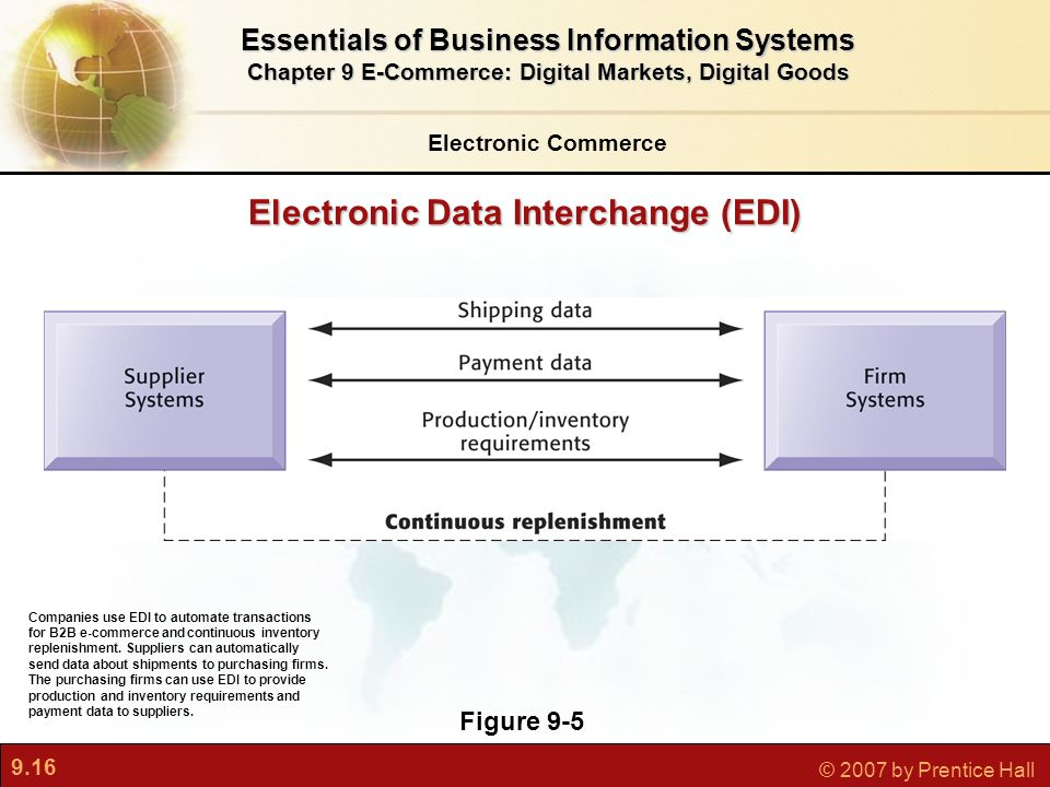 9.16 © 2007 by Prentice Hall Electronic Commerce Essentials of Business Information Systems Chapter 9 E-Commerce: Digital Markets, Digital Goods Figure 9-5 Companies use EDI to automate transactions for B2B e-commerce and continuous inventory replenishment.