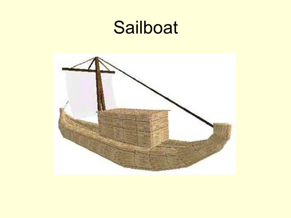 Ancient Mesopotamia Inventions - Mesopotamia for Kids