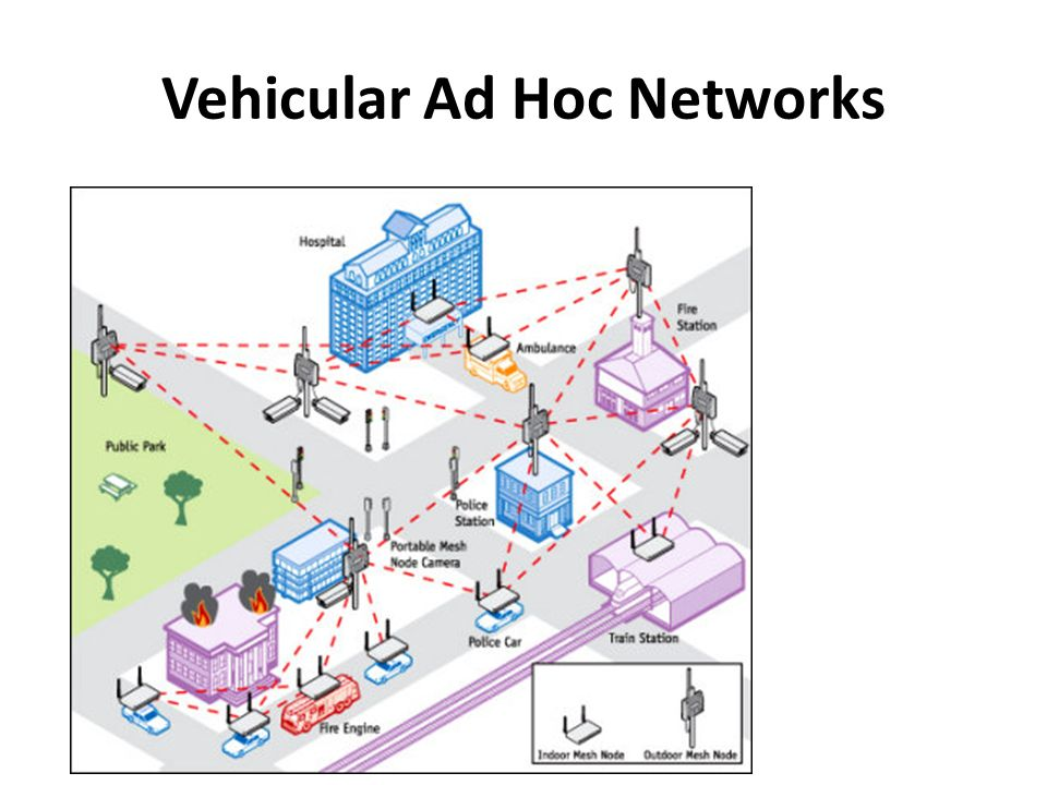 Vehicular ad hoc networks thesis