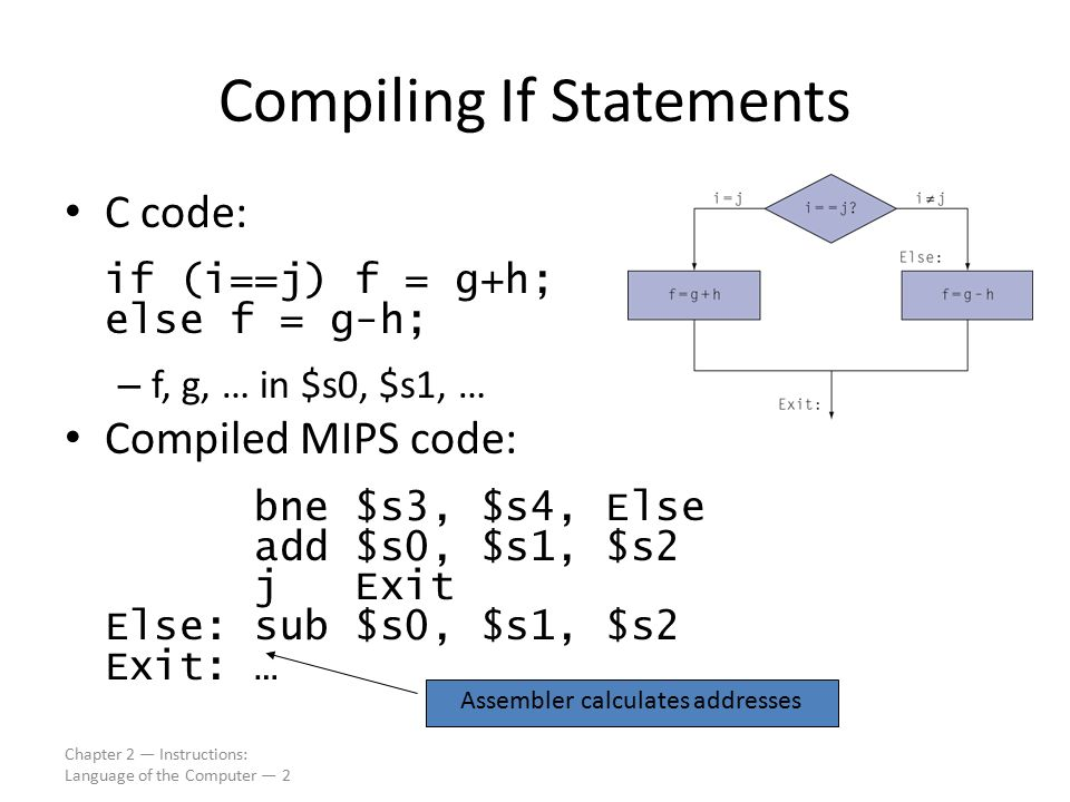 Chapter 2 — Instructions: Language of the Computer — 2 Compiling If Statements C code: if (i==j) f = g+h; else f = g-h; – f, g, … in $s0, $s1, … Compi