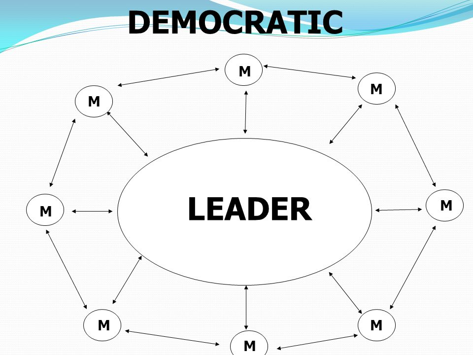 LEADER M M M M M M M M DEMOCRATIC