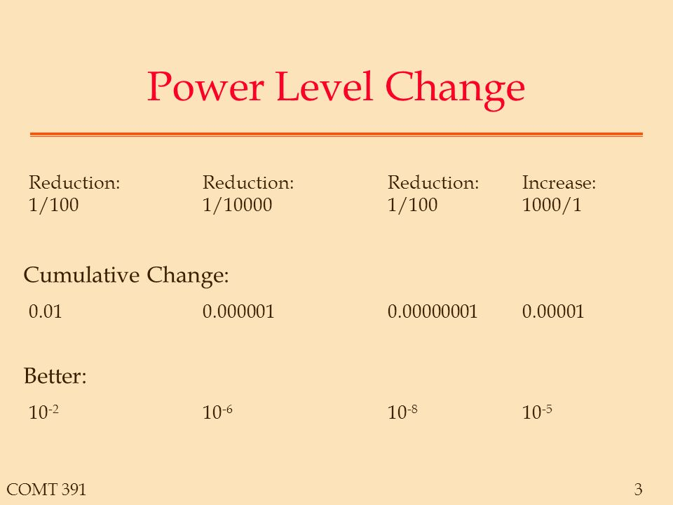 COMT 3913 Power Level Change Reduction: 1/100 Reduction: 1/10000 Reduction: 1/100 Increase: 1000/ Cumulative Change: Better: