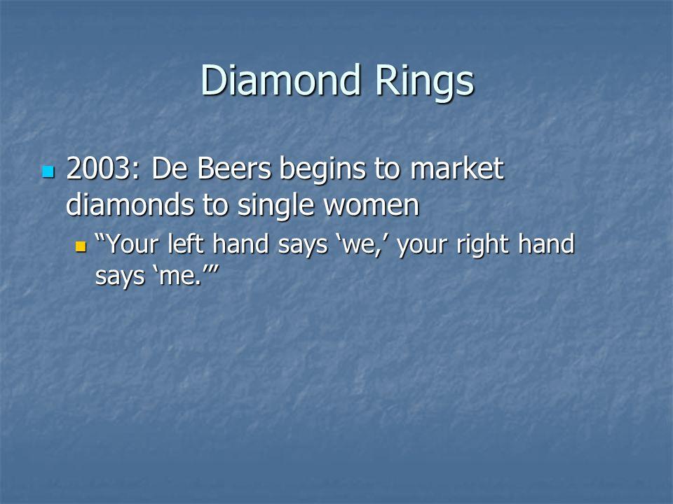 Diamond Rings 2003: De Beers begins to market diamonds to single women 2003: De Beers begins to market diamonds to single women Your left hand says 'we,' your right hand says 'me.' Your left hand says 'we,' your right hand says 'me.'