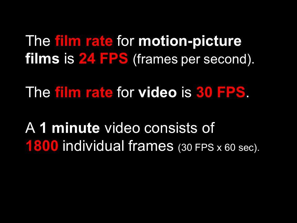Outstanding 60 Frames Per Second Vs 30 Component - Framed Art Ideas ...
