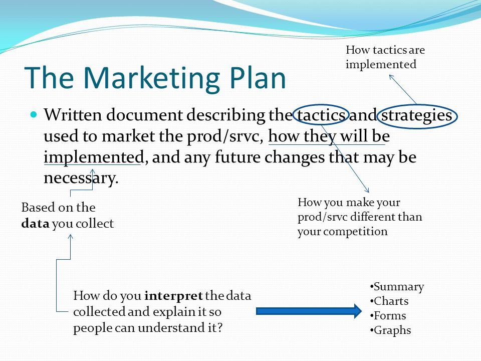 Sports & Entertainment Marketing Chapter 6. The Marketing Plan ...
