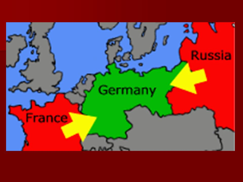Setting the Stage The Alliance System. Prologue Germany isolated ...