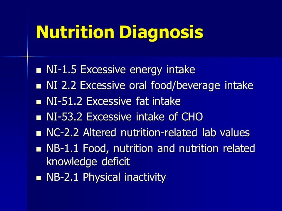Nutrition Diagnosis NI-1.5 Excessive energy intake NI-1.5 Excessive energy intake NI 2.2 Excessive oral food/beverage intake NI 2.2 Excessive oral food/beverage intake NI-51.2 Excessive fat intake NI-51.2 Excessive fat intake NI-53.2 Excessive intake of CHO NI-53.2 Excessive intake of CHO NC-2.2 Altered nutrition-related lab values NC-2.2 Altered nutrition-related lab values NB-1.1 Food, nutrition and nutrition related knowledge deficit NB-1.1 Food, nutrition and nutrition related knowledge deficit NB-2.1 Physical inactivity NB-2.1 Physical inactivity