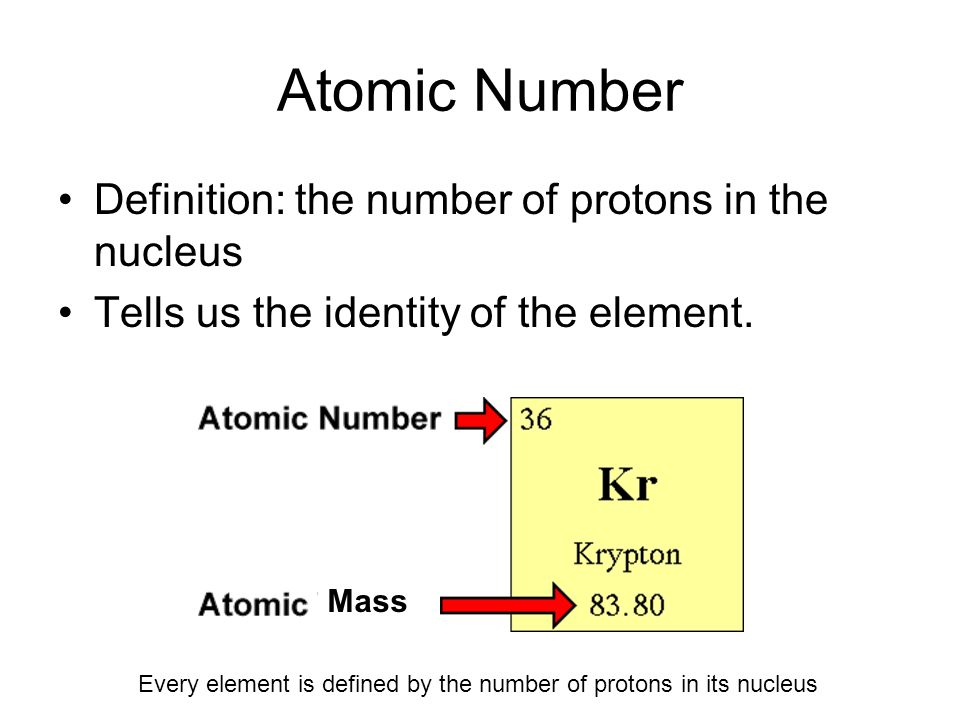 Organization of the periodic table open to page 112 and ppt download atomic number definition the number of protons in the nucleus tells us the identity of urtaz Choice Image