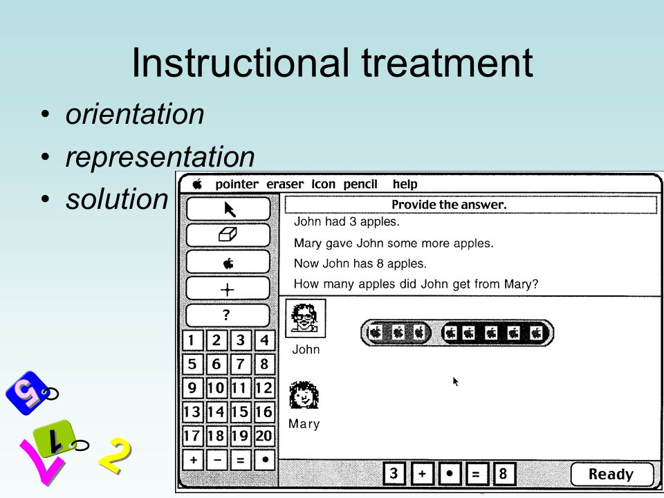 5 5 7 7 2 2 3 3 8 8 7 7 6 6 5 5 3 3 11 + 44 1 1 1 1 Instructional treatment orientation representation solution