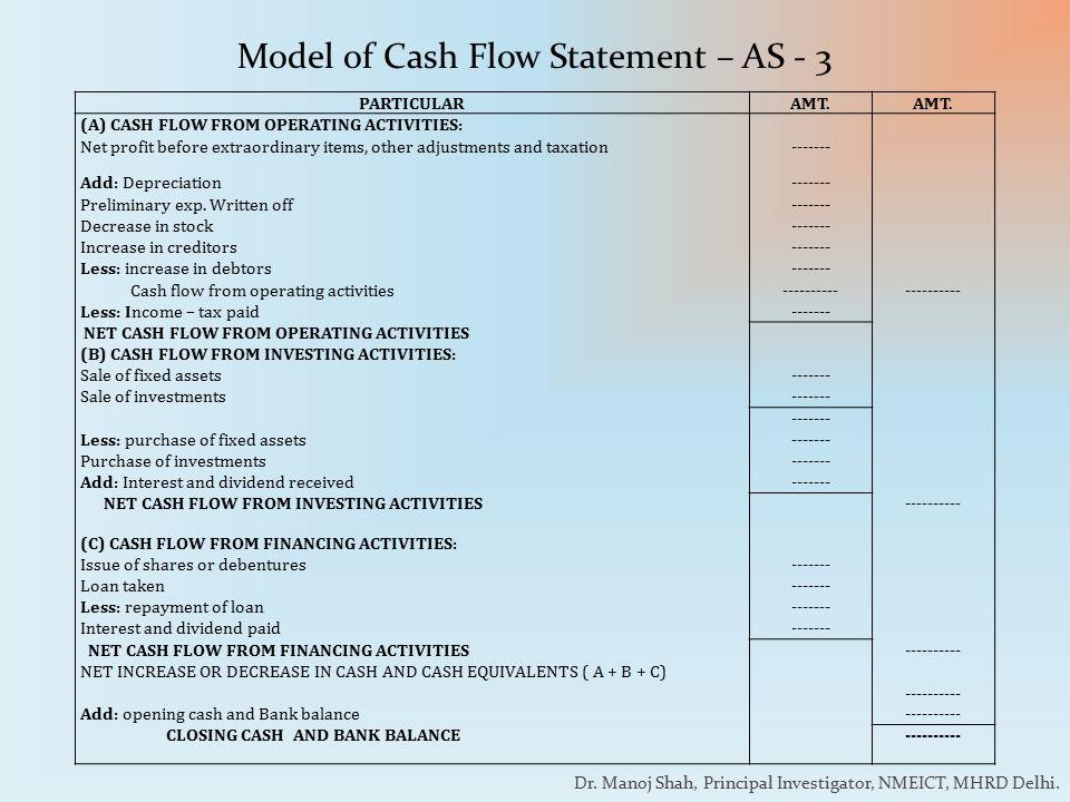 Cash advance sarasota florida picture 6