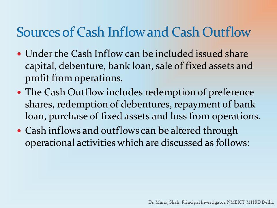 Gumba cash loans image 1