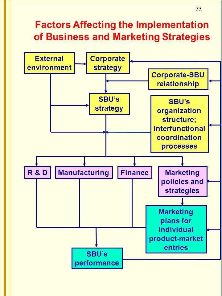 external factors affecting organizational structure