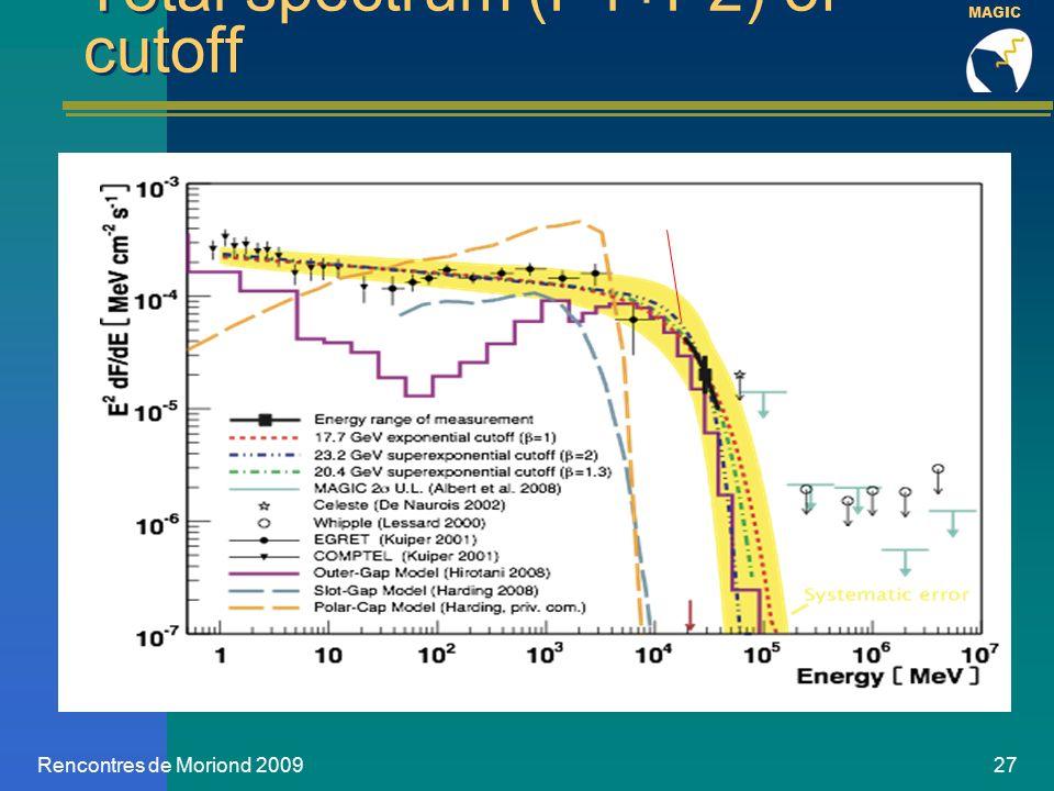 27 MAGIC Rencontres de Moriond 200927 Total spectrum (P1+P2) of cutoff
