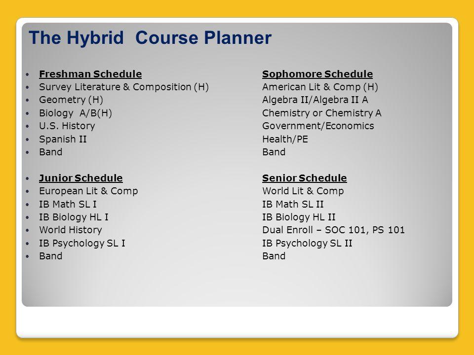 Freshman ScheduleSophomore Schedule Survey Literature & Composition (H)American Lit & Comp (H) Geometry (H)Algebra II/Algebra II A Biology A/B(H)Chemistry or Chemistry A U.S.