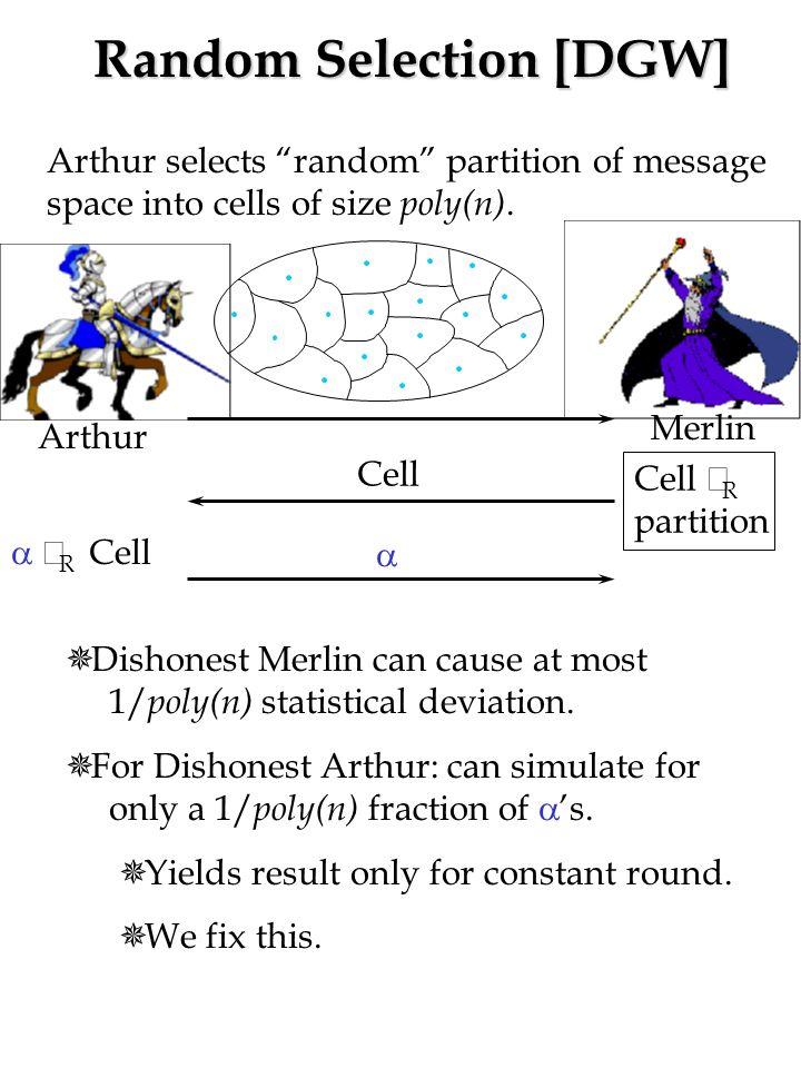 arthur h partitions