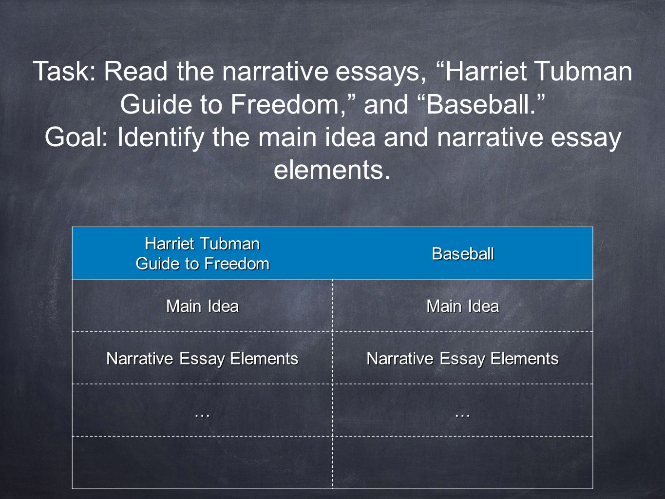 literary analysis skill narrative essay reading skill main  10 harriet tubman