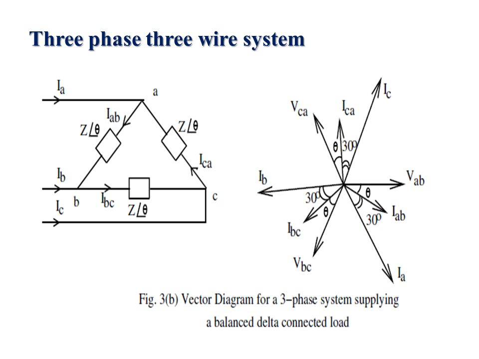 Balanced poly phase circuits two and four phase systems a two 10 balanced wye loads given the line voltages as 220 volts balanced three phase and r and x of each phase 6 ohms resistance and 8 ohms inductive reactance ccuart Gallery