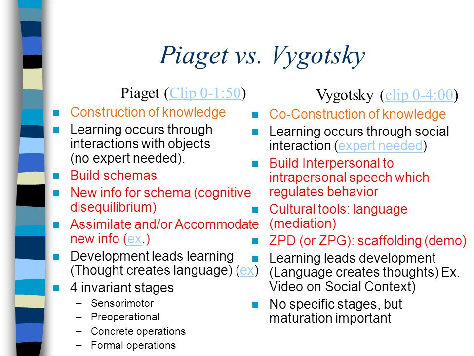 piaget s and vygotsky s views of cognitive Both jean piaget and lev vygotsky's theories on childhood cognitive development have greatly influenced 20th century academia, but their views on what prompts development differ greatly, particularly.